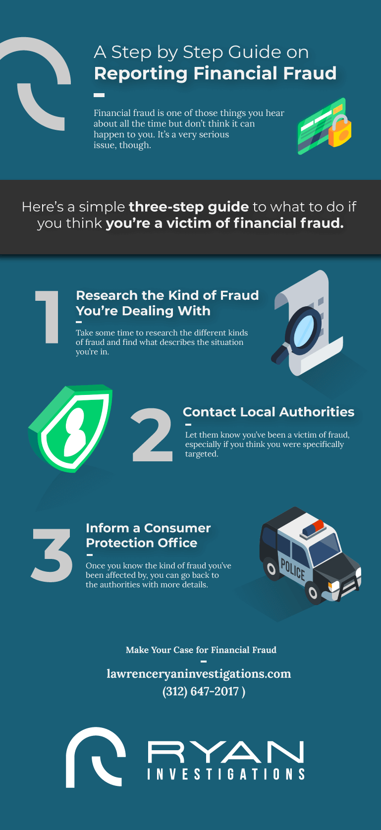 How to report financial fraud